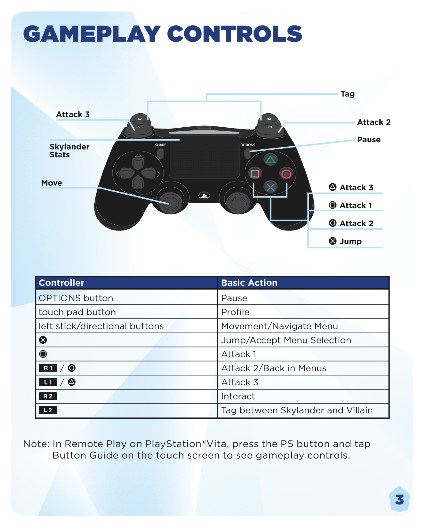 Using Ps4 Controller With Ps Vue Manual Guide